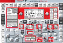 Oracle 12c Architecture Diagram
